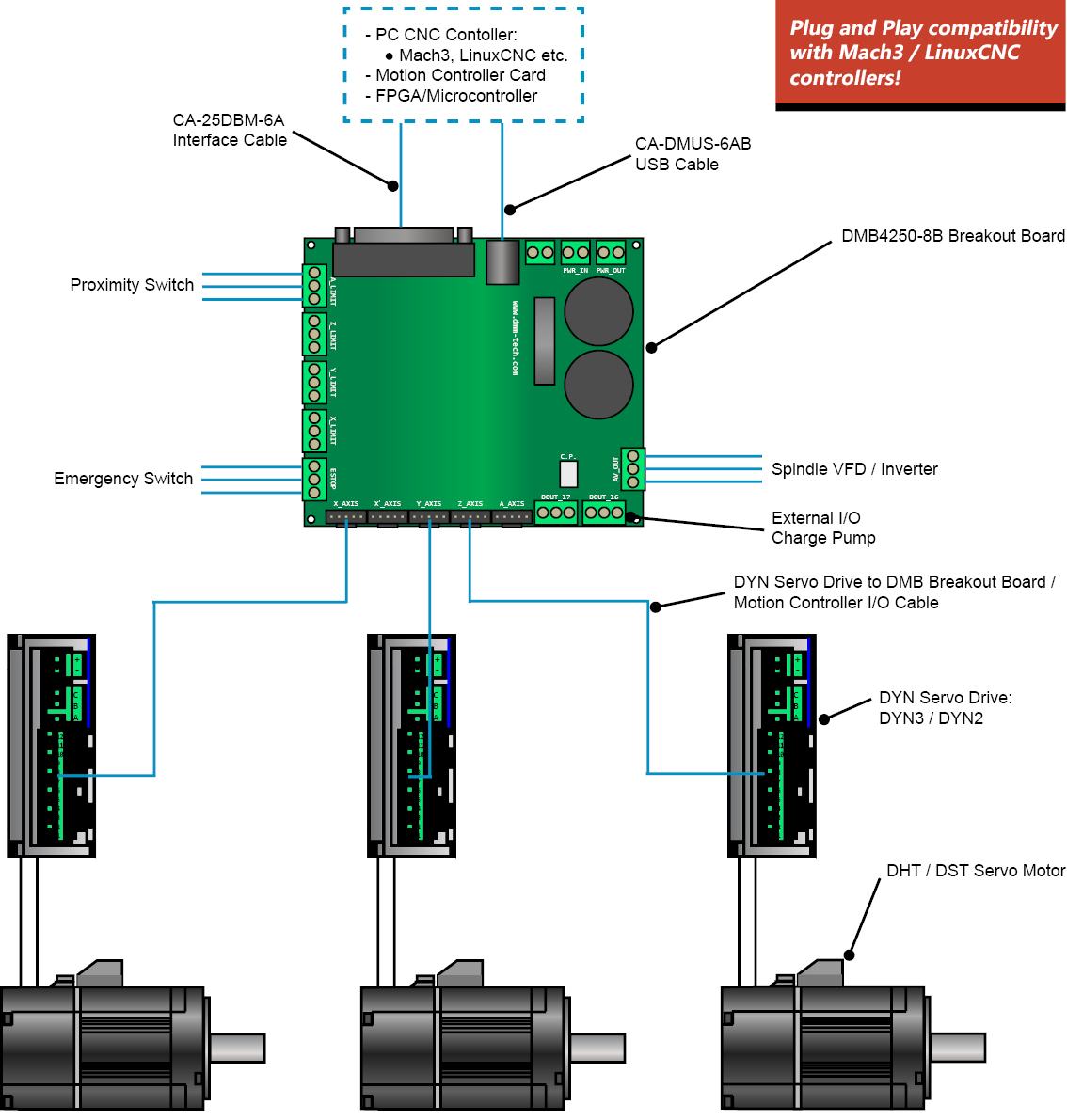 Ac Servo Motor Wiring Diagram Cnc Stepper Motors For Library