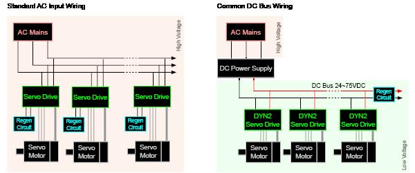 Dc Bus Wiring Diagrams - Catalogue of Schemas Ac Servo Motor Wiring Diagram on