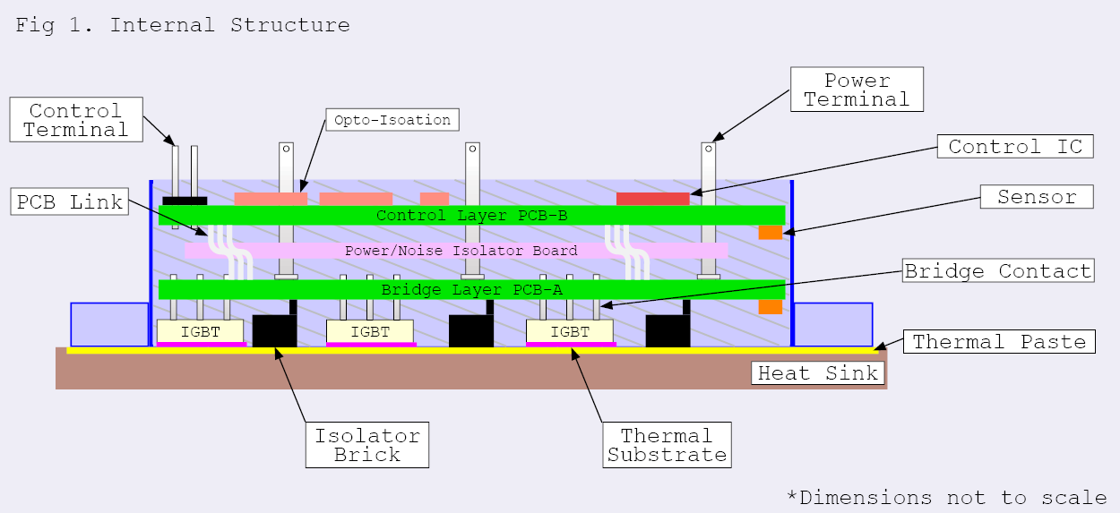 Pleasing Dmm Technology Solutions Ac Servo Drive Ac Servo Motor Wiring Digital Resources Spoatbouhousnl